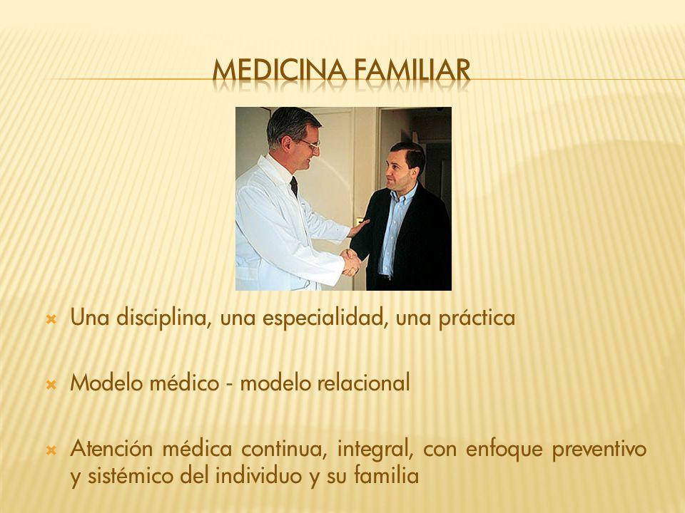 Medicina Familiar Una disciplina, una especialidad, una práctica