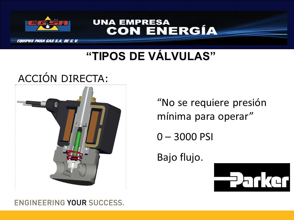 No se requiere presión mínima para operar 0 – 3000 PSI Bajo flujo.