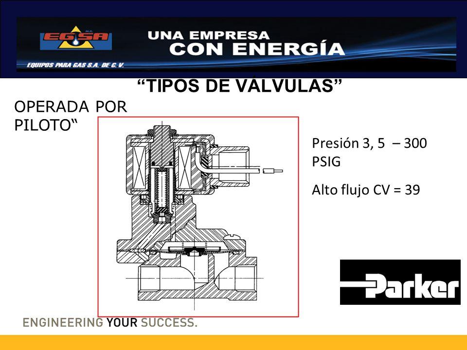TIPOS DE VÁLVULAS OPERADA POR PILOTO Presión 3, 5 – 300 PSIG