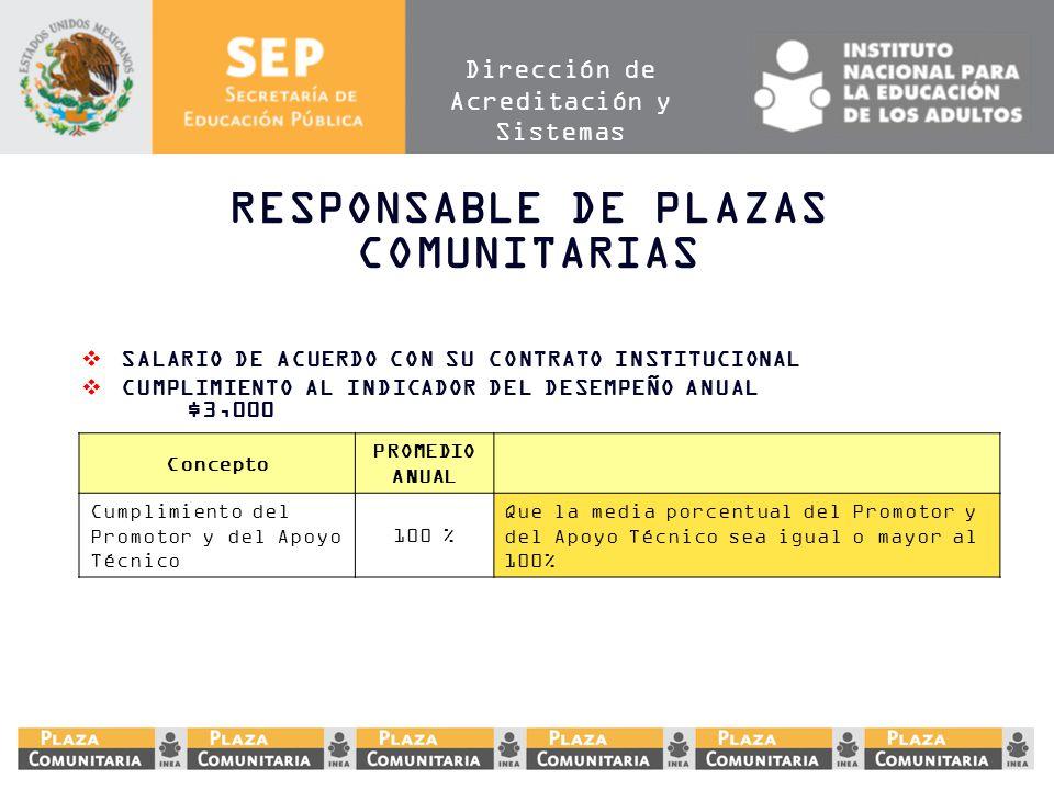 RESPONSABLE DE PLAZAS COMUNITARIAS