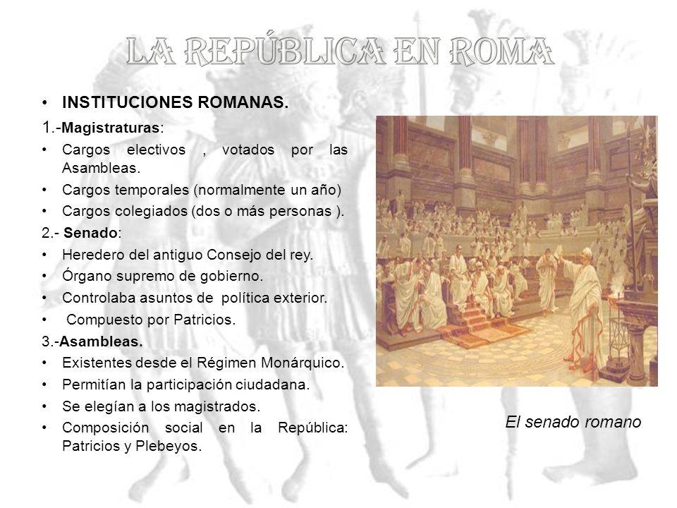 INSTITUCIONES ROMANAS. 1.-Magistraturas: