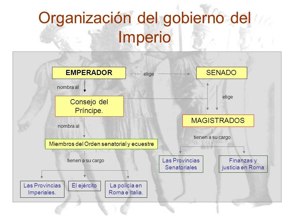 Organización del gobierno del Imperio
