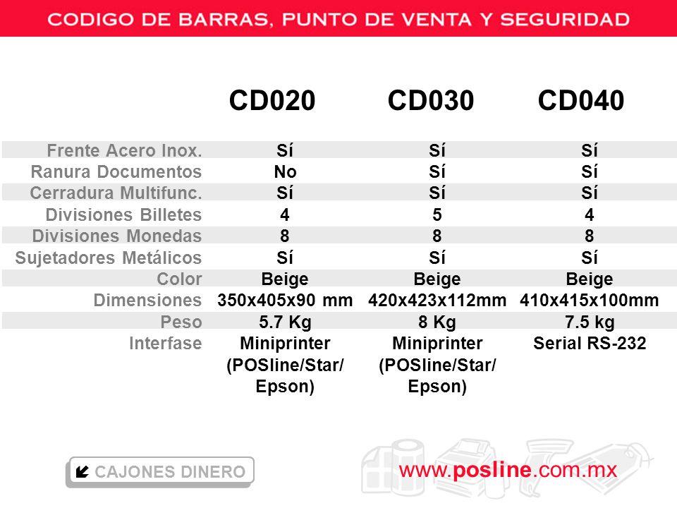 CD020 CD030 CD040 Frente Acero Inox.