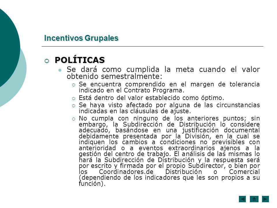 POLÍTICAS Incentivos Grupales
