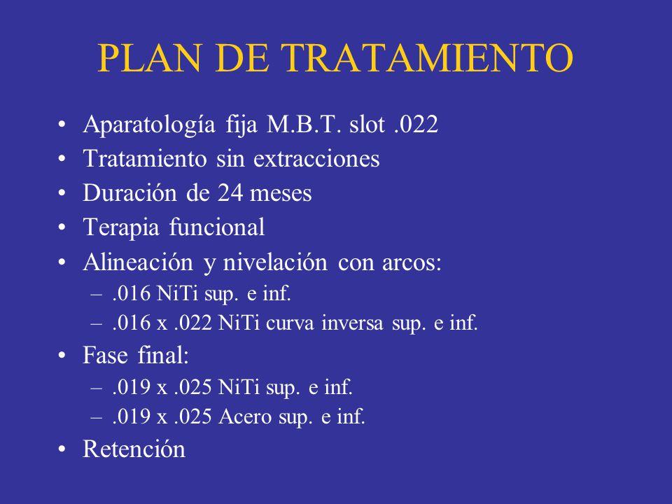PLAN DE TRATAMIENTO Aparatología fija M.B.T. slot .022