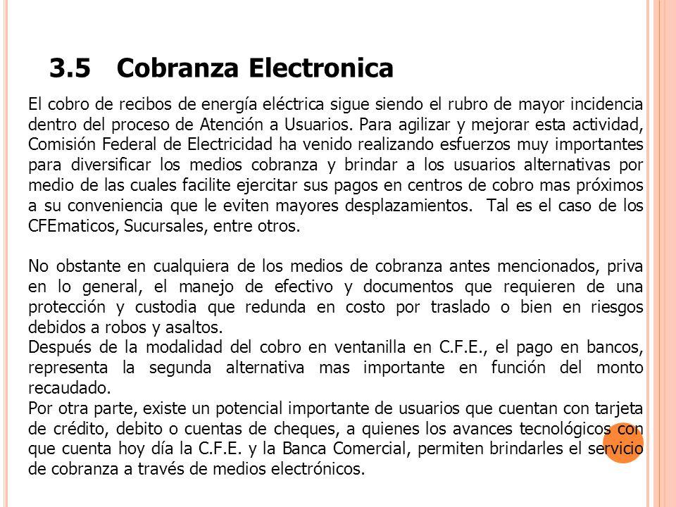 3.5 Cobranza Electronica