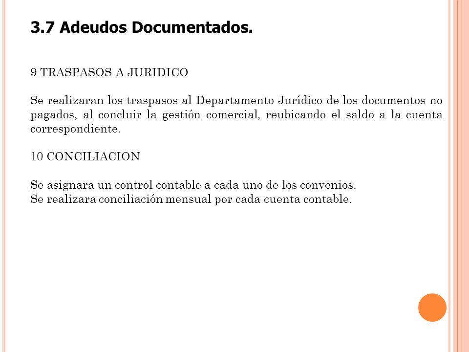 3.7 Adeudos Documentados. 9 TRASPASOS A JURIDICO