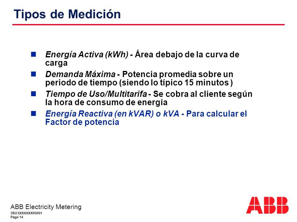 Tipos de Medición Energía Activa (kWh) - Área debajo de la curva de carga.