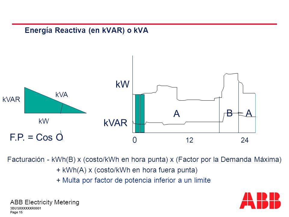 Energía Reactiva (en kVAR) o kVA