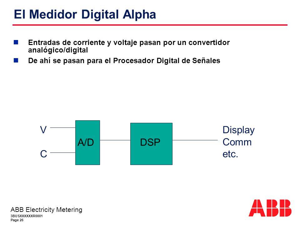 El Medidor Digital Alpha