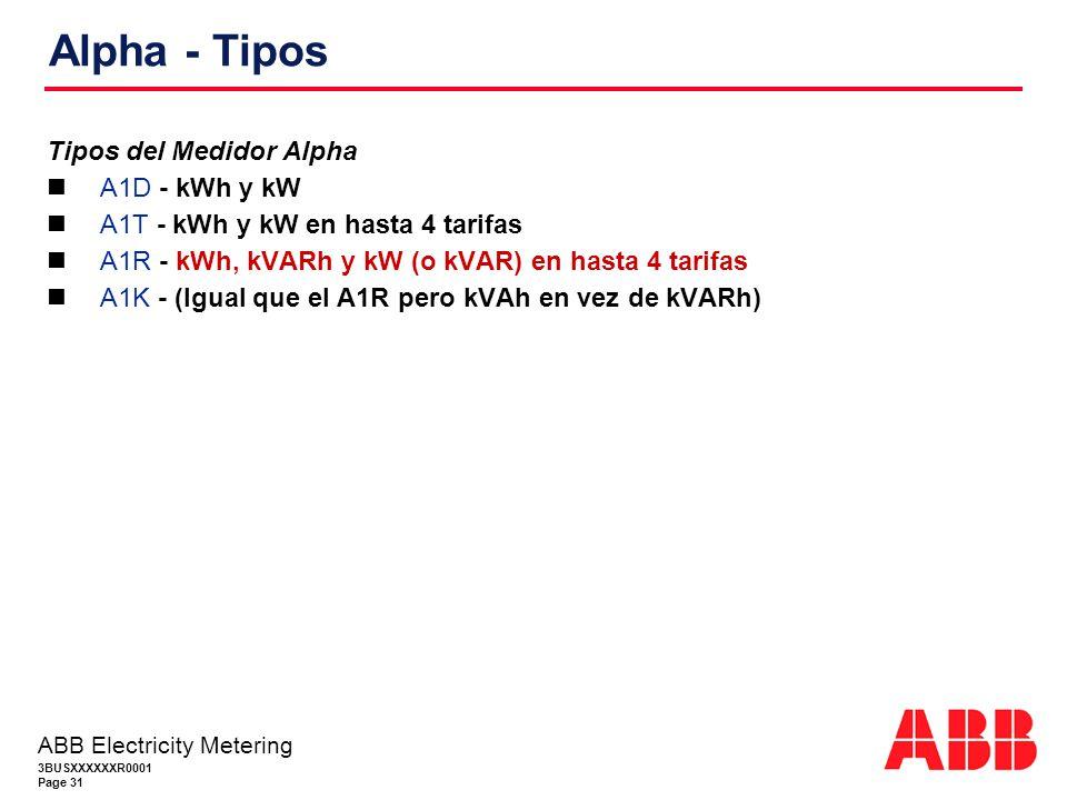Alpha - Tipos Tipos del Medidor Alpha A1D - kWh y kW