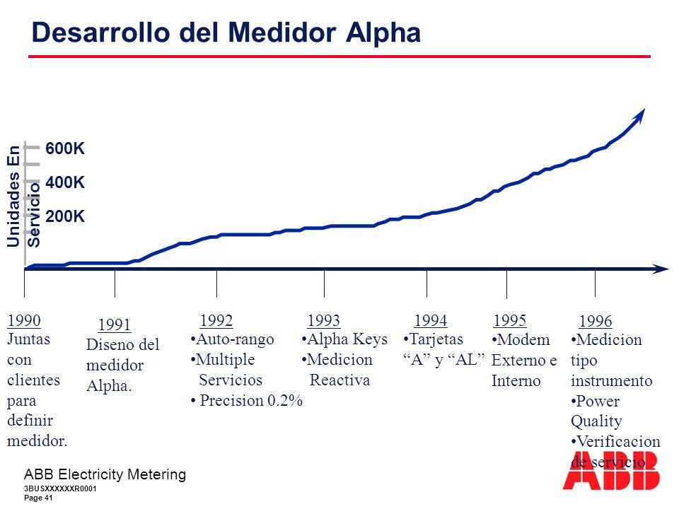 Desarrollo del Medidor Alpha