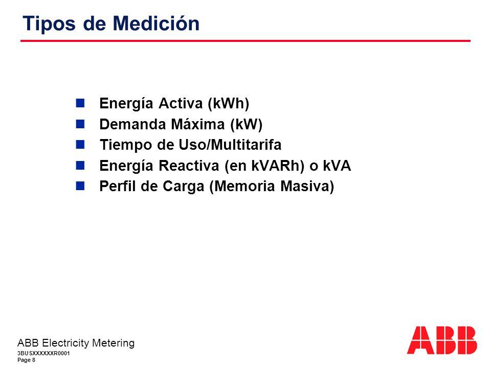 Tipos de Medición Energía Activa (kWh) Demanda Máxima (kW)