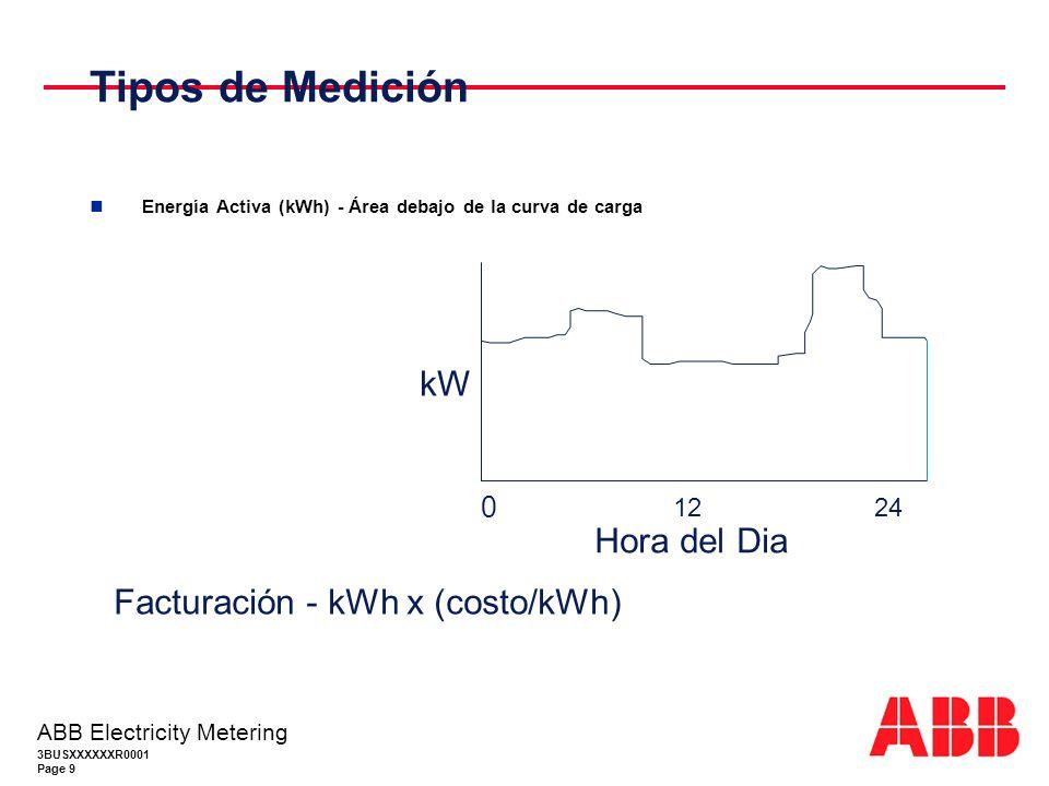 Tipos de Medición kW Hora del Dia Facturación - kWh x (costo/kWh) 12