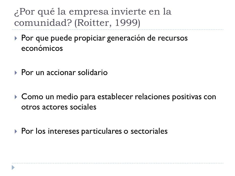 ¿Por qué la empresa invierte en la comunidad (Roitter, 1999)
