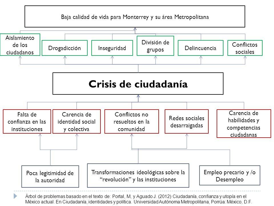 Baja calidad de vida para Monterrey y su área Metropolitana