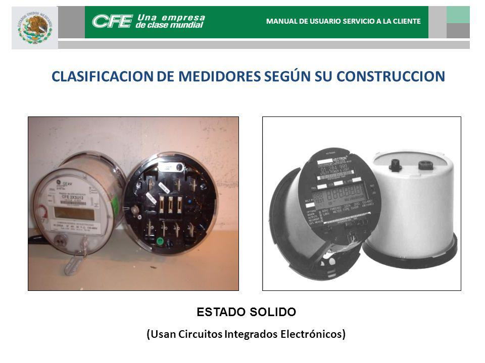 CLASIFICACION DE MEDIDORES SEGÚN SU CONSTRUCCION