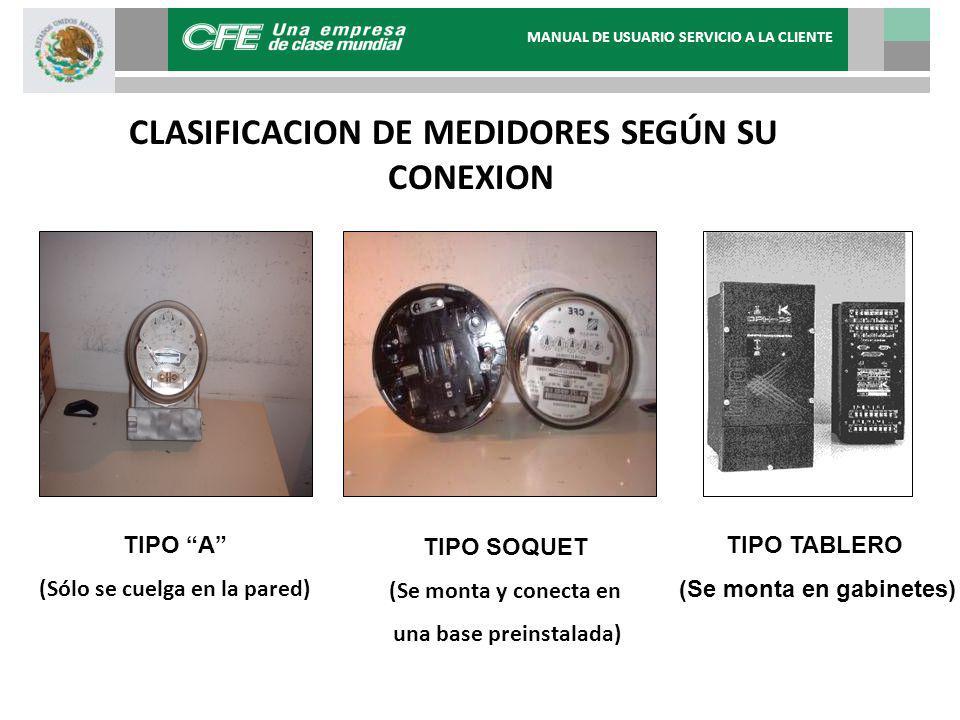 CLASIFICACION DE MEDIDORES SEGÚN SU CONEXION