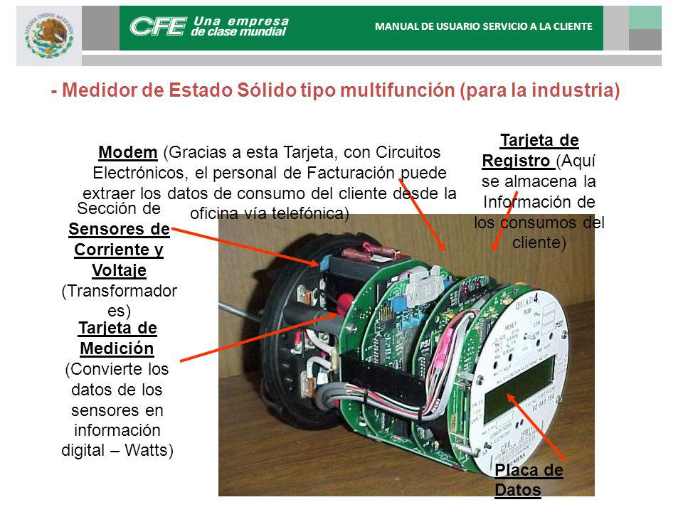 - Medidor de Estado Sólido tipo multifunción (para la industria)