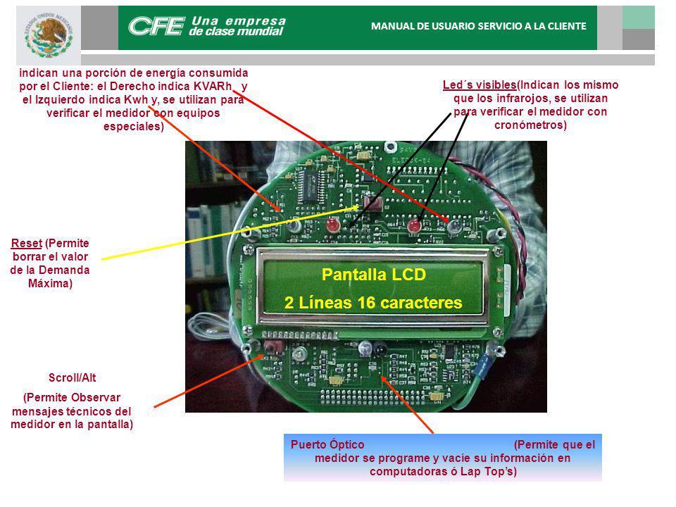 Pantalla LCD 2 Líneas 16 caracteres