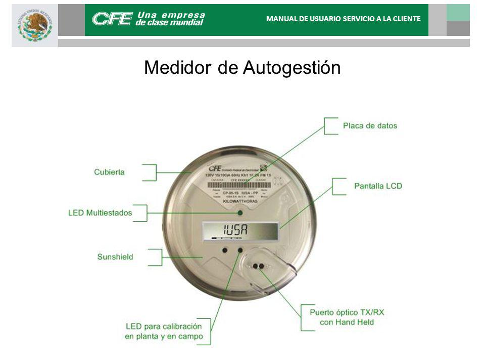 Medidor de Autogestión
