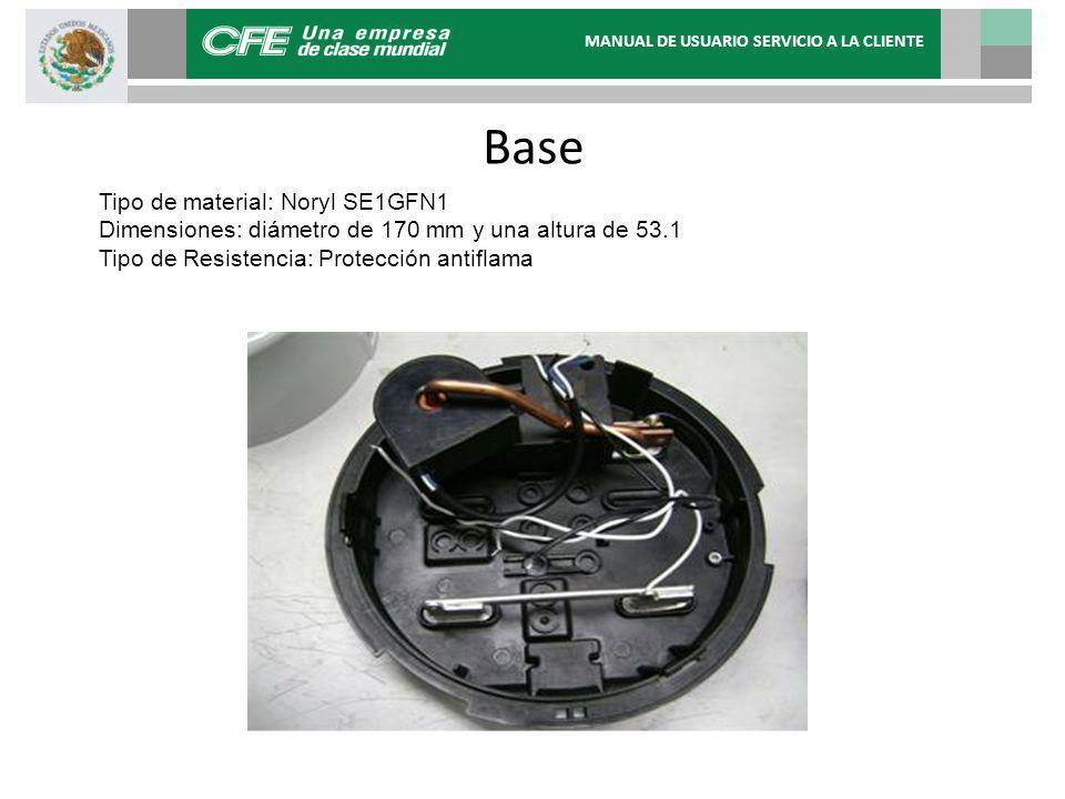 Base Tipo de material: Noryl SE1GFN1