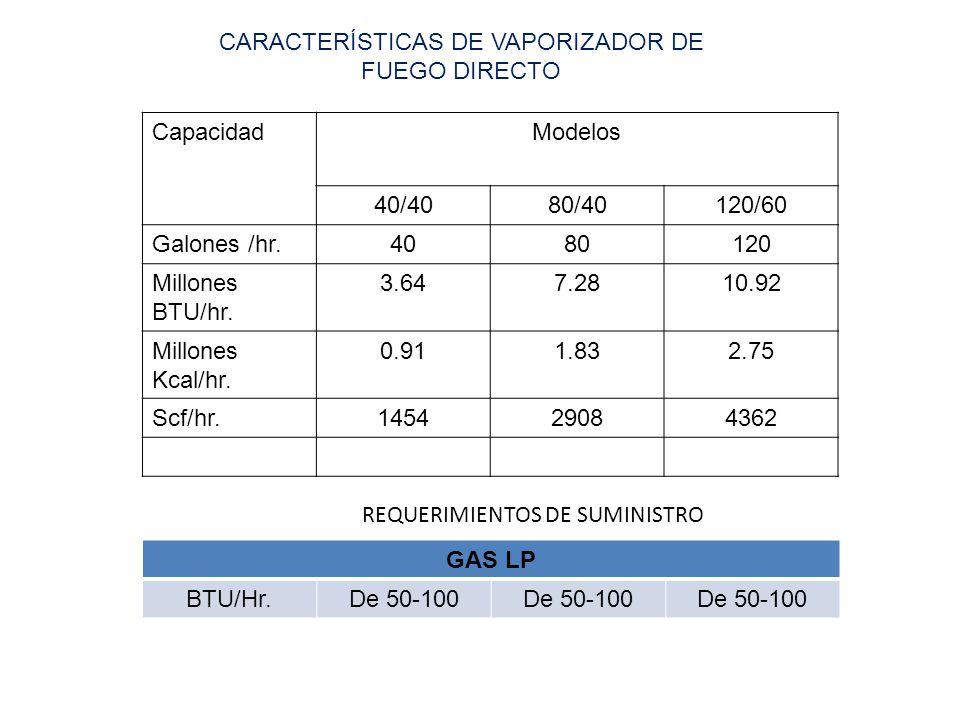 Características de Vaporizador de fuego directo Capacidad Modelos
