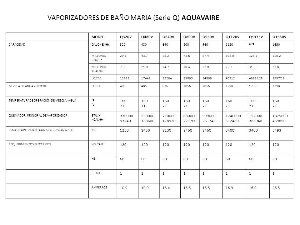 VAPORIZADORES DE BAÑO MARIA (Serie Q) AQUAVAIRE