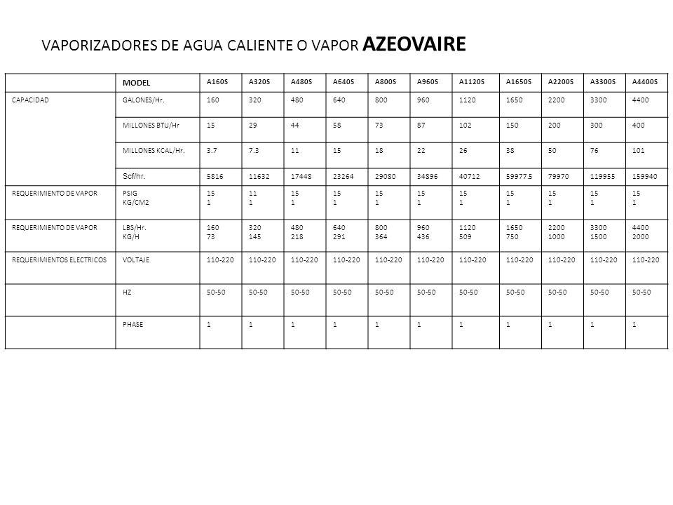 VAPORIZADORES DE AGUA CALIENTE O VAPOR AZEOVAIRE