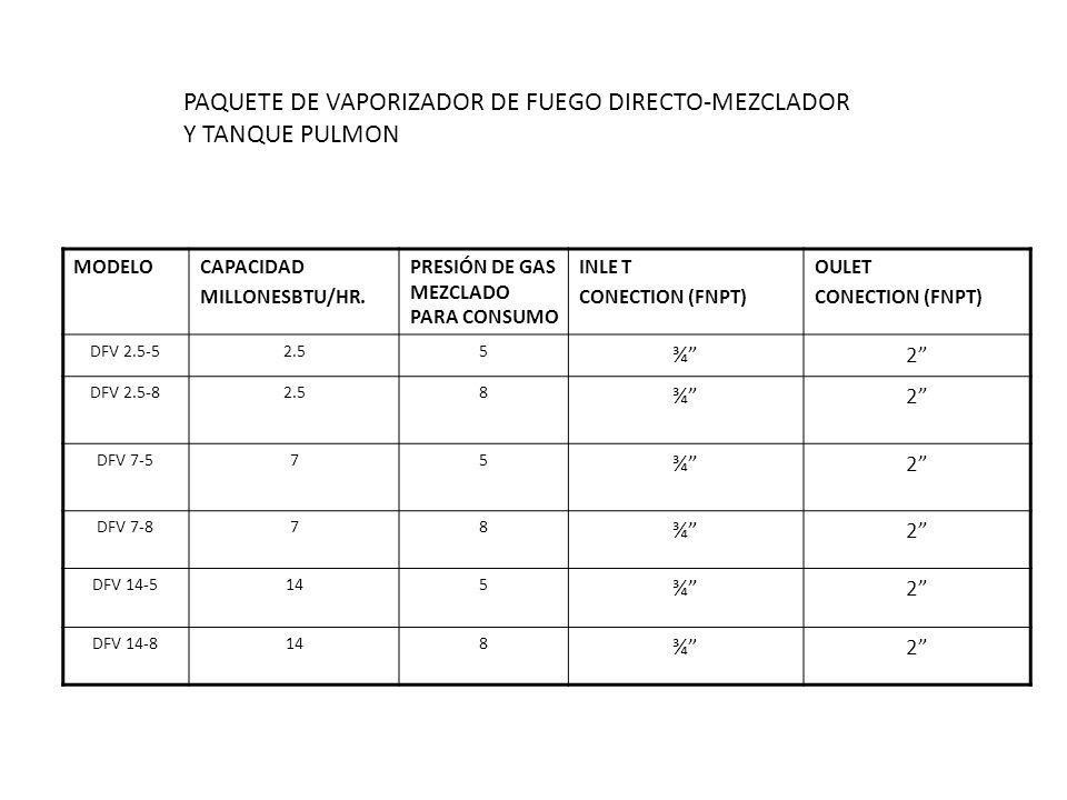 PAQUETE DE VAPORIZADOR DE FUEGO DIRECTO-MEZCLADOR Y TANQUE PULMON