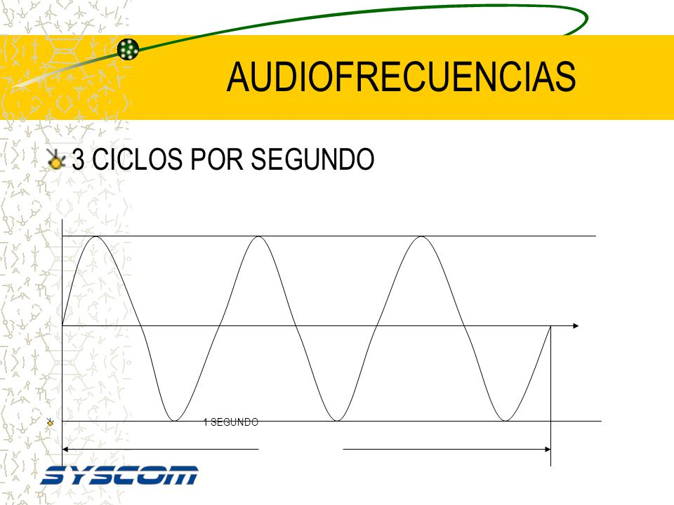 AUDIOFRECUENCIAS 3 CICLOS POR SEGUNDO 1 SEGUNDO