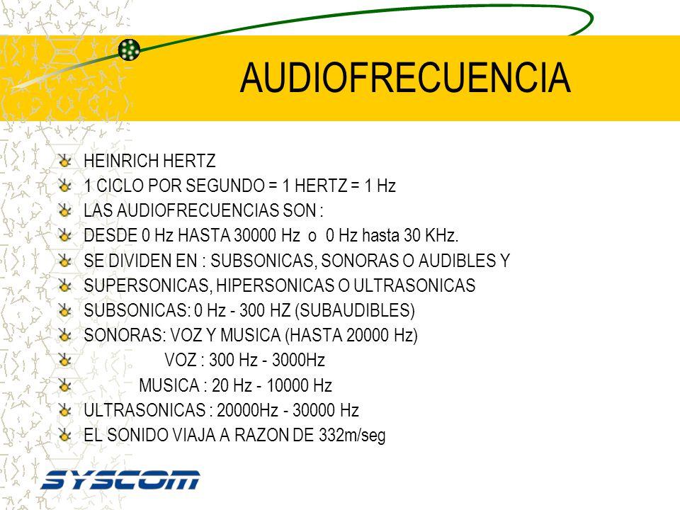 AUDIOFRECUENCIA HEINRICH HERTZ 1 CICLO POR SEGUNDO = 1 HERTZ = 1 Hz