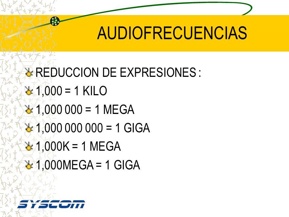 AUDIOFRECUENCIAS REDUCCION DE EXPRESIONES : 1,000 = 1 KILO