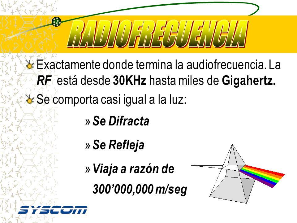 RADIOFRECUENCIA RADIOFRECUENCIA. Exactamente donde termina la audiofrecuencia. La RF está desde 30KHz hasta miles de Gigahertz.