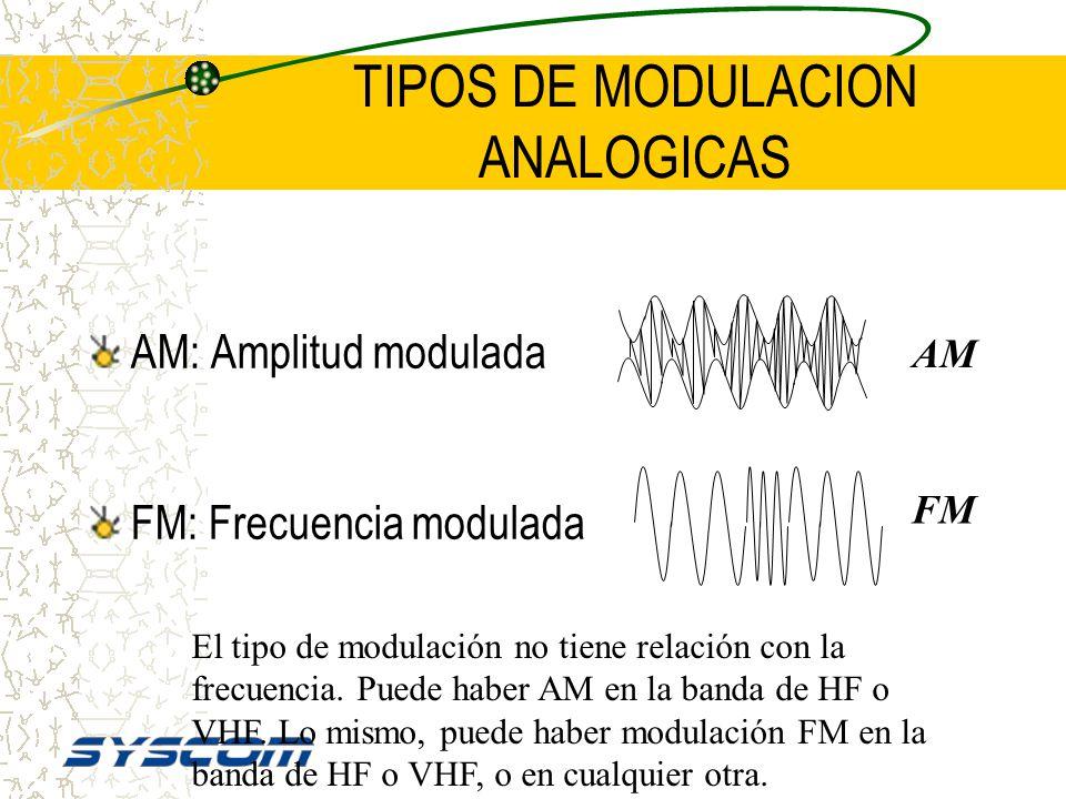 TIPOS DE MODULACION ANALOGICAS