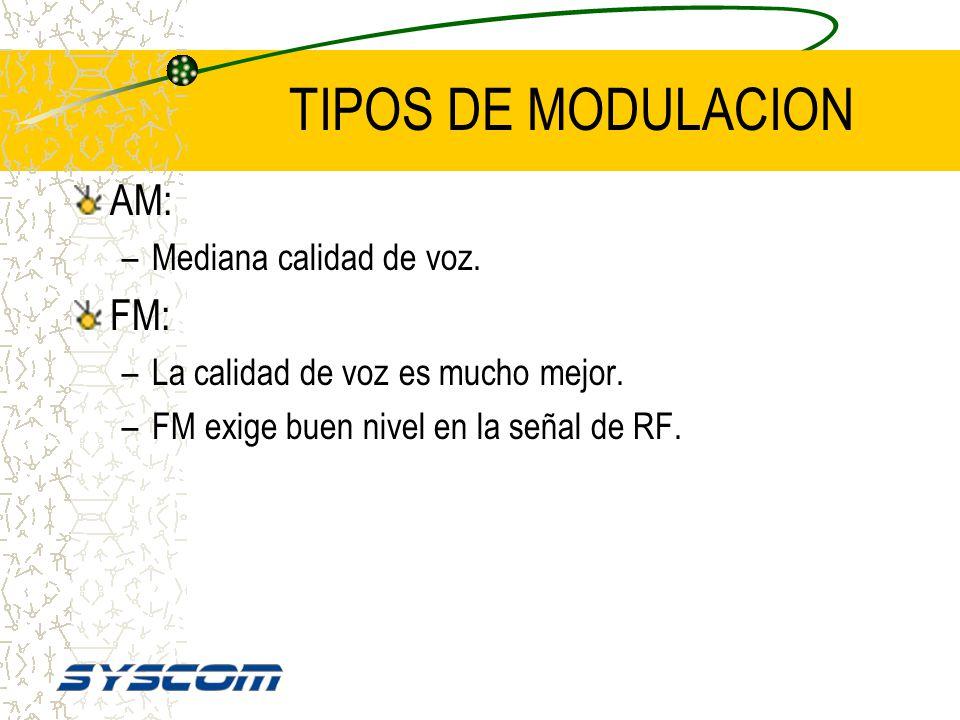 TIPOS DE MODULACION AM: FM: Mediana calidad de voz.