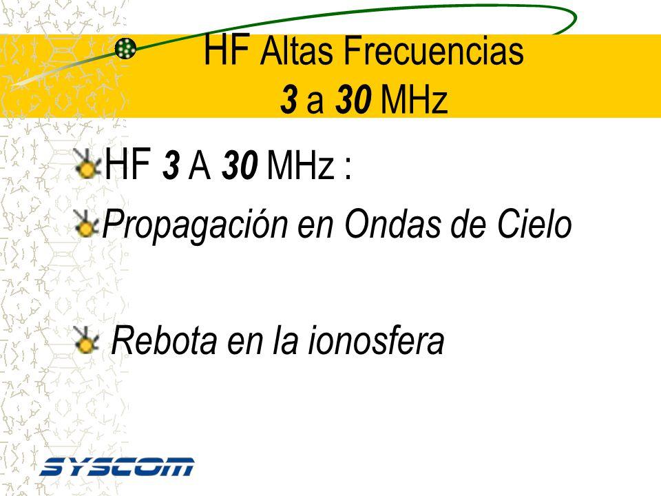 HF Altas Frecuencias 3 a 30 MHz