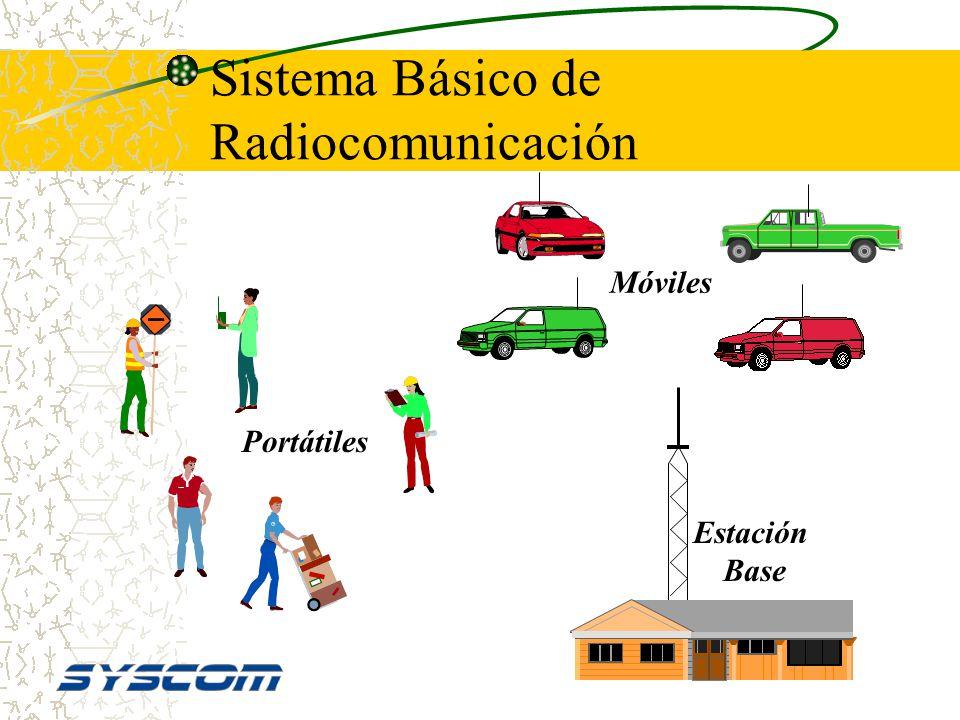 Sistema Básico de Radiocomunicación