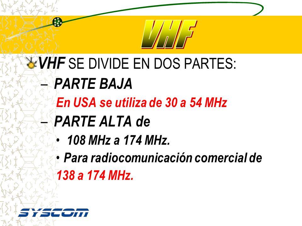 VHF SE DIVIDE EN DOS PARTES:
