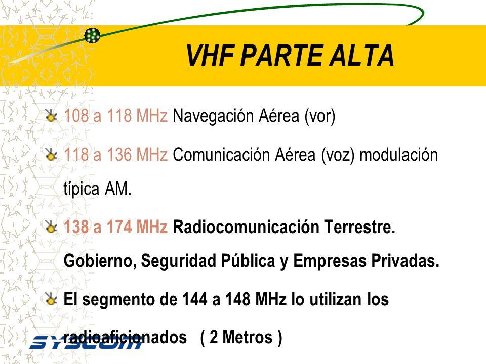 VHF PARTE ALTA 108 a 118 MHz Navegación Aérea (vor)
