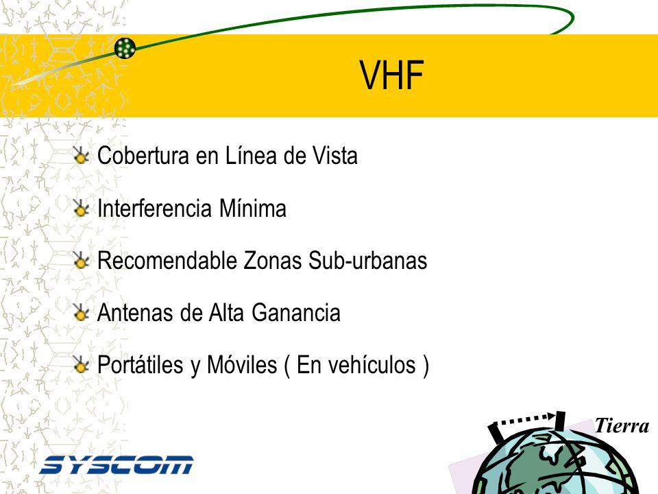 VHF Cobertura en Línea de Vista Interferencia Mínima