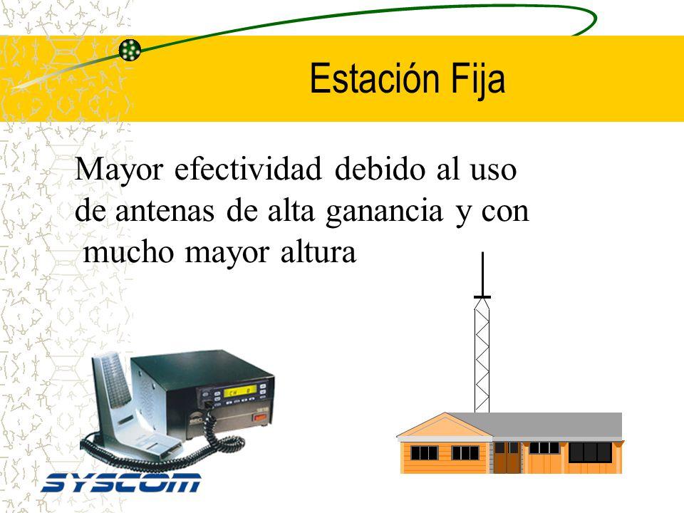 Estación Fija Mayor efectividad debido al uso