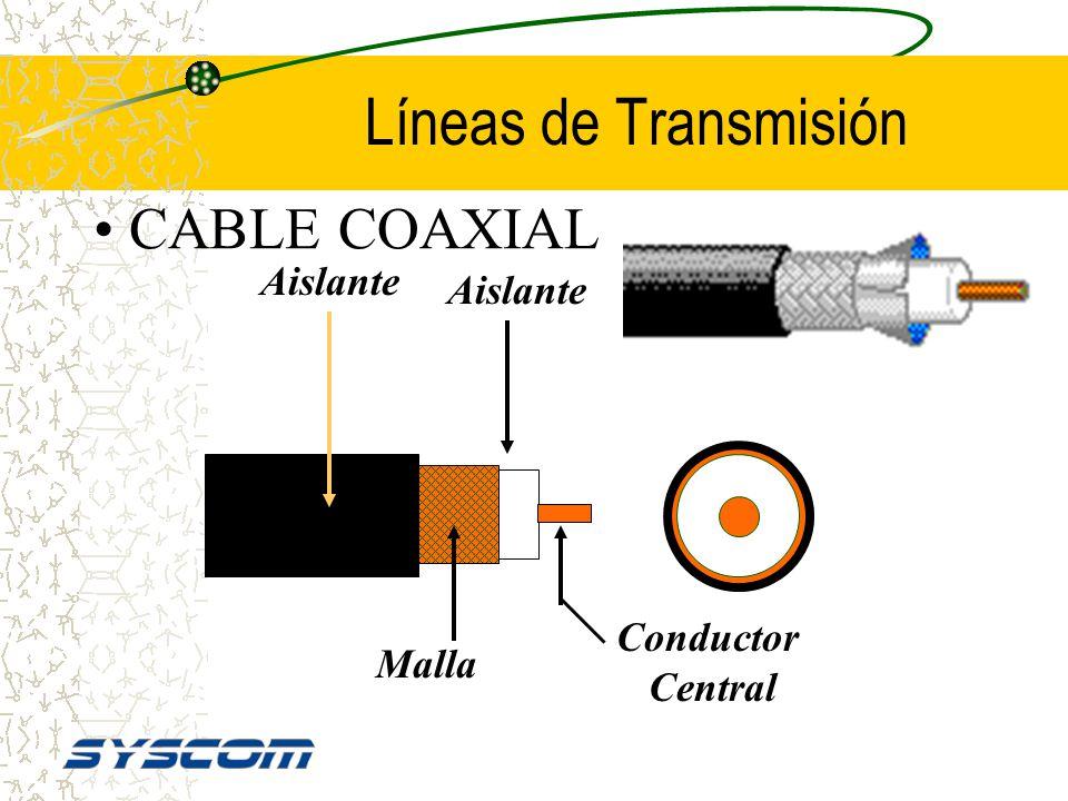 Líneas de Transmisión CABLE COAXIAL Aislante Aislante Conductor Malla
