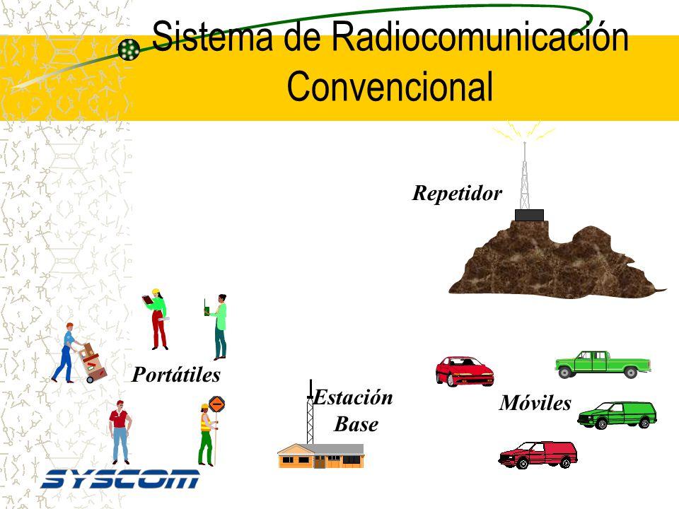 Sistema de Radiocomunicación Convencional