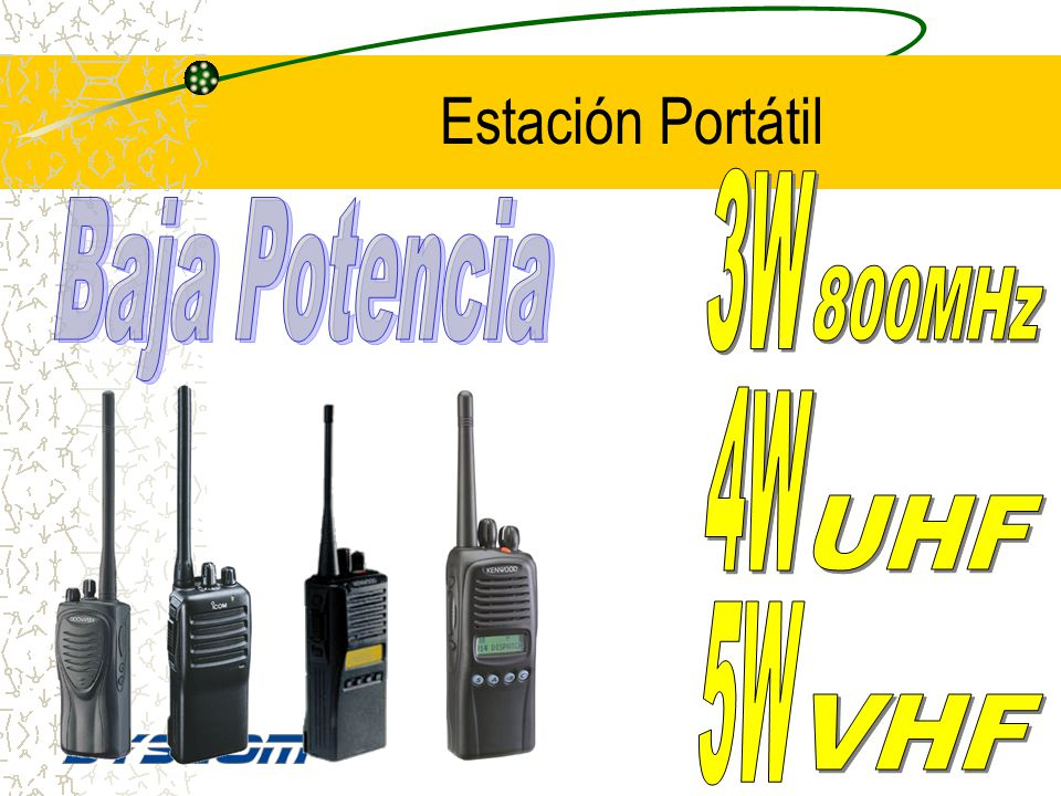 Estación Portátil 3W Baja Potencia 800MHz 4W UHF 5W VHF