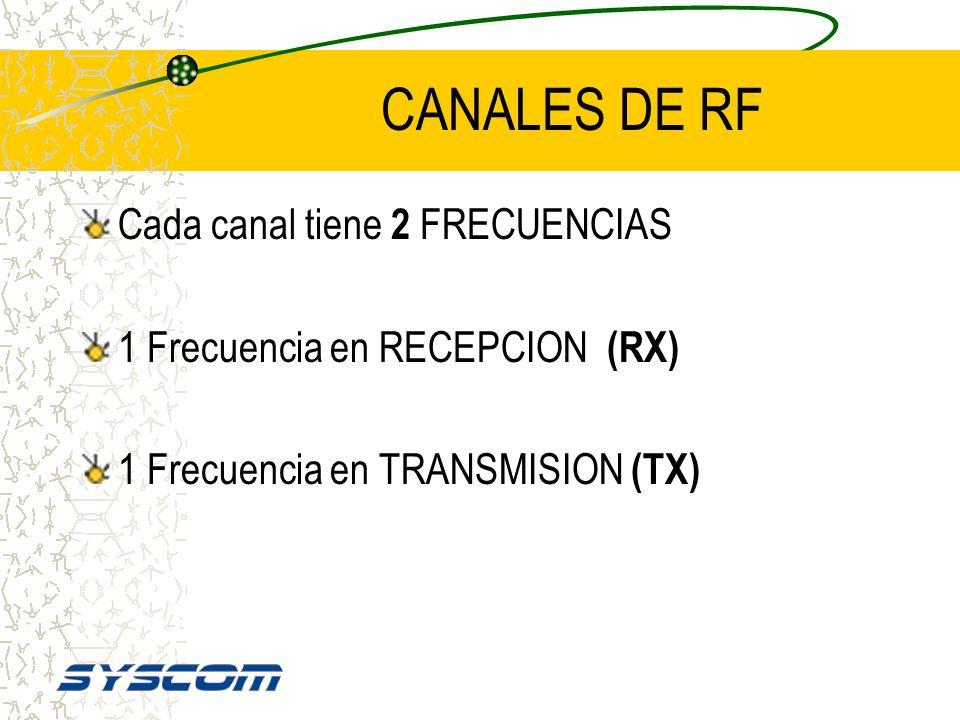 CANALES DE RF Cada canal tiene 2 FRECUENCIAS