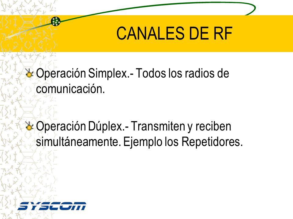 CANALES DE RF Operación Simplex.- Todos los radios de comunicación.