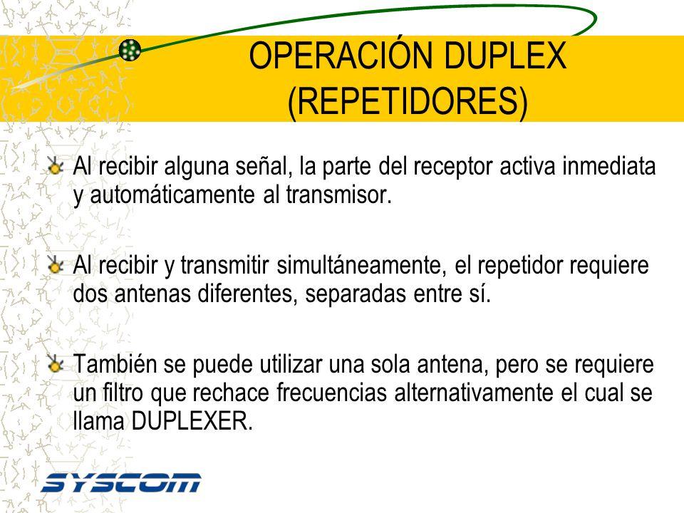 OPERACIÓN DUPLEX (REPETIDORES)