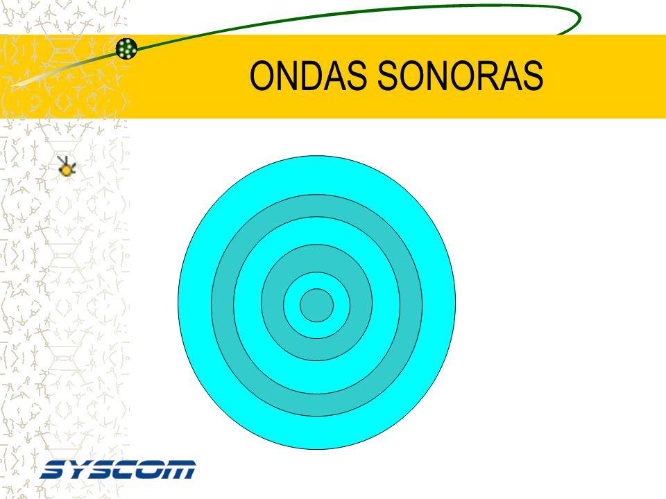 ONDAS SONORAS