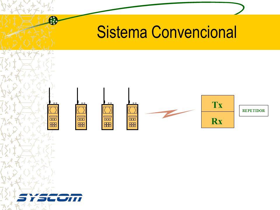 Sistema Convencional Tx REPETIDOR Rx